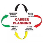 careerPlanning_opt-150x150 (1)